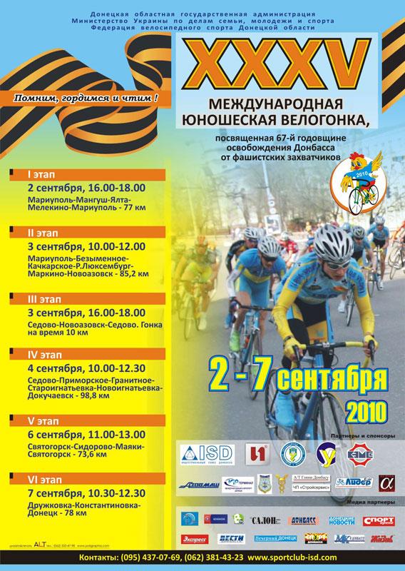 35-я международная юношеская велогонка