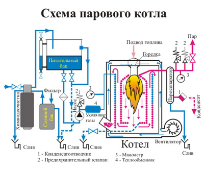 АО «Мотор Сич» Снежнянский